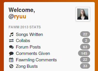 FAWM 2013 - Ergebnisse
